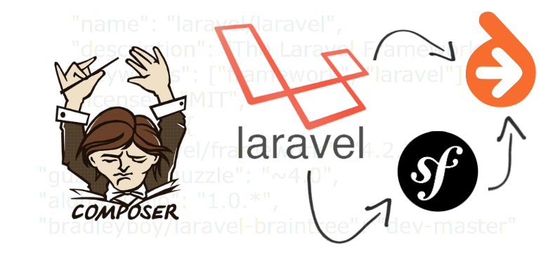 Composer, Laravel, Symfony, Doctrine