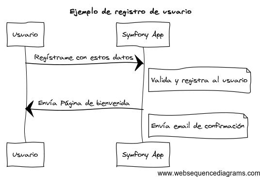 imagen-web-diagrams