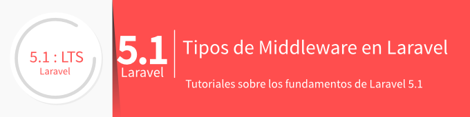 banner-tipos-middleware-en-laravel
